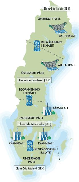 Elområden Sverige